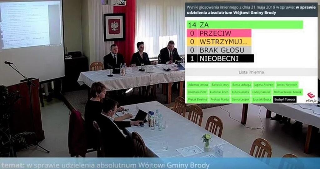 absolutorium-wojt-gminy-brody-201902.jpg